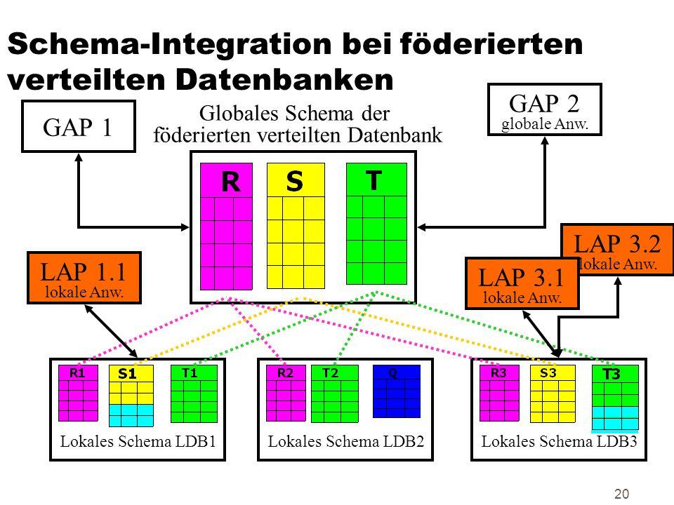 Schema-Integration bei föderierten verteilten Datenbanken