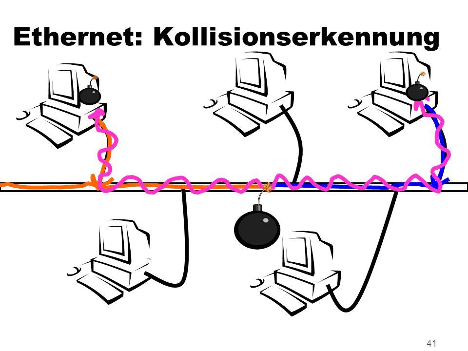 Ethernet: Kollisionserkennung