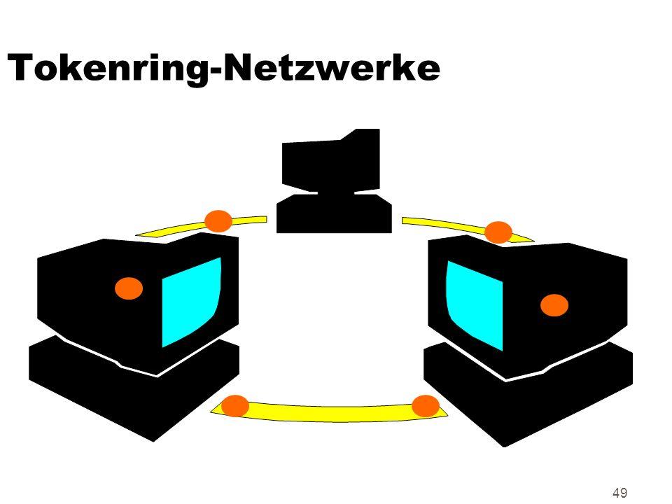 Tokenring-Netzwerke