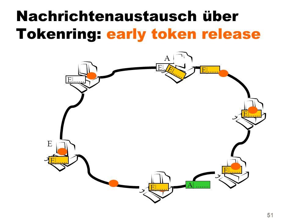 Nachrichtenaustausch über Tokenring: early token release