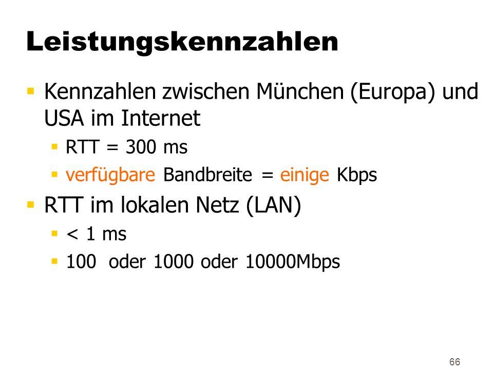 Leistungskennzahlen Kennzahlen zwischen München (Europa) und USA im Internet. RTT = 300 ms. verfügbare Bandbreite = einige Kbps.