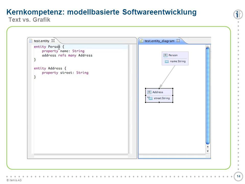 Kernkompetenz: modellbasierte Softwareentwicklung Text vs. Grafik