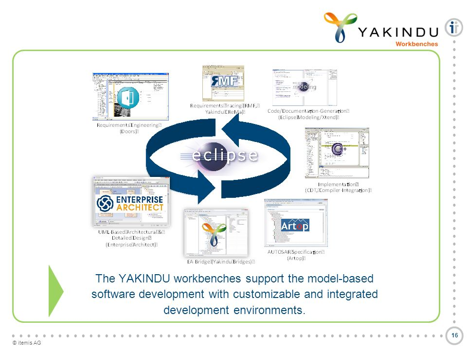 The YAKINDU workbenches support the model-based software development with customizable and integrated development environments.