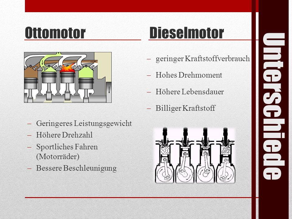 Unterschiede Ottomotor Dieselmotor geringer Kraftstoffverbrauch