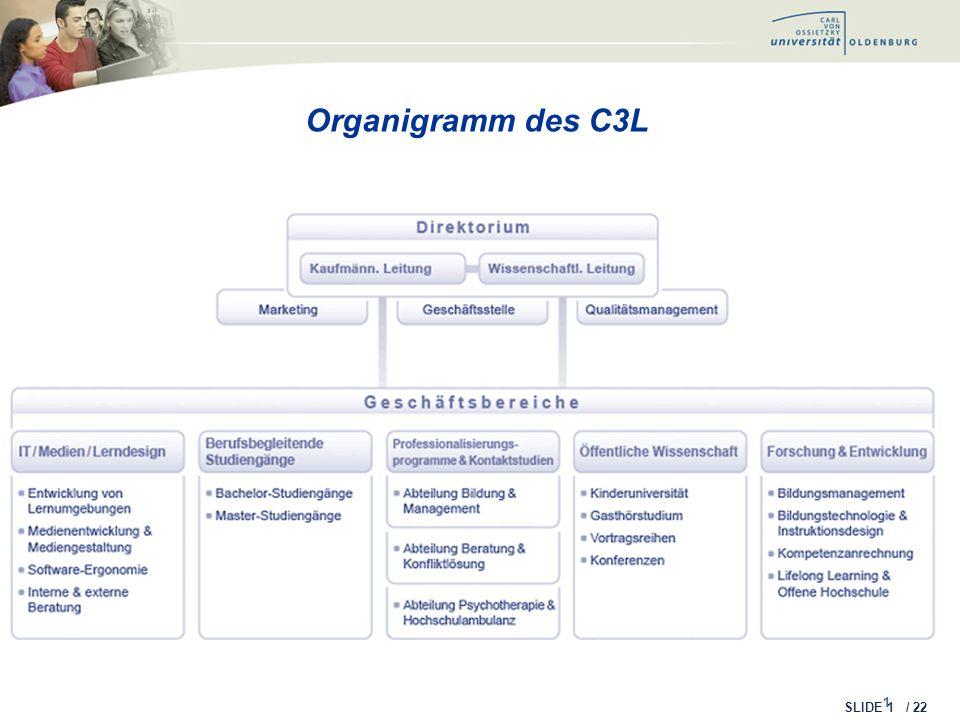Berufsbegleitende Studiengänge des C3L im Blended-Learning-Format