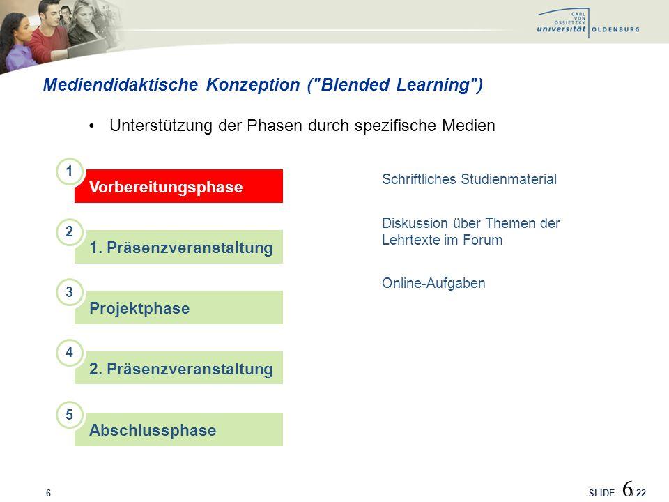 Mediendidaktische Konzeption ( Blended Learning )