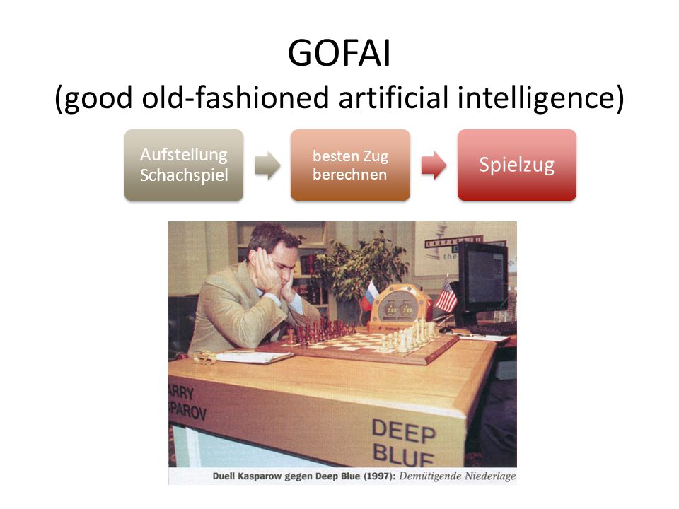 GOFAI (good old-fashioned artificial intelligence)