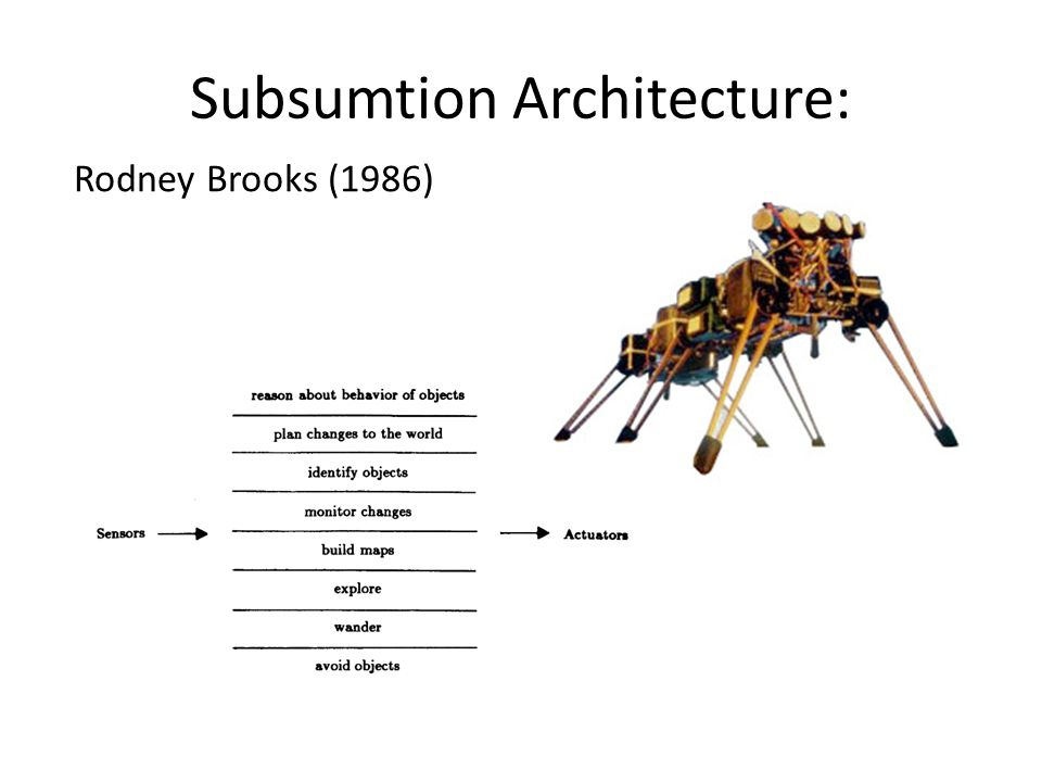 Subsumtion Architecture: