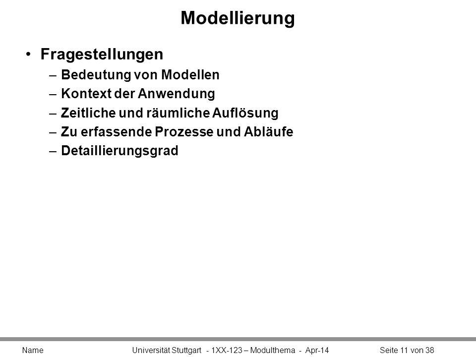 Modellierung Fragestellungen Bedeutung von Modellen