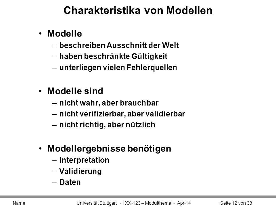 Charakteristika von Modellen