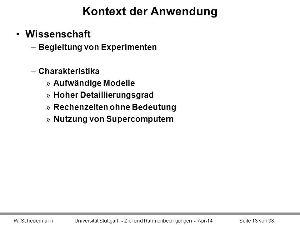 Kontext der Anwendung Wissenschaft Begleitung von Experimenten