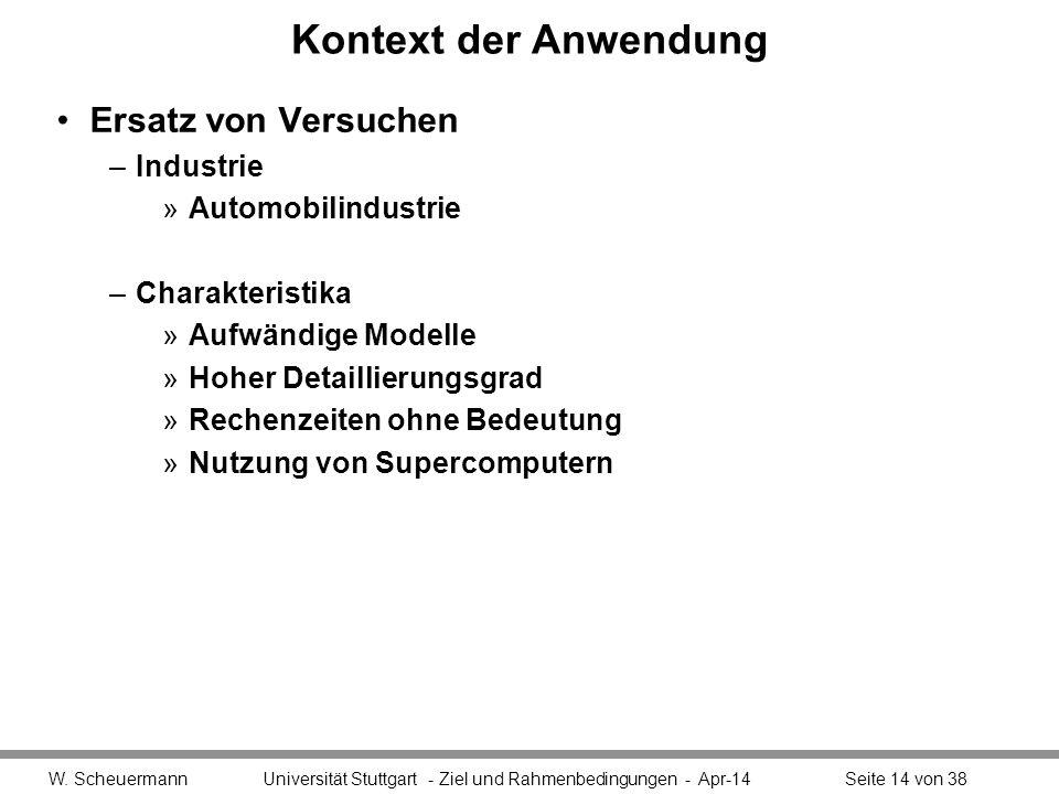 Kontext der Anwendung Ersatz von Versuchen Industrie