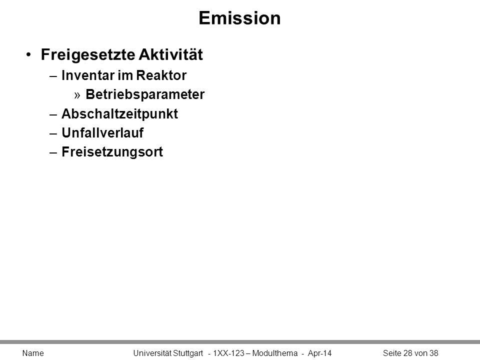 Emission Freigesetzte Aktivität Inventar im Reaktor Betriebsparameter