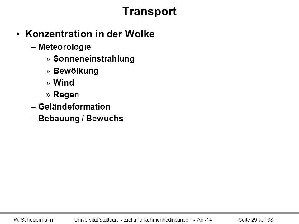 Transport Konzentration in der Wolke Meteorologie Sonneneinstrahlung