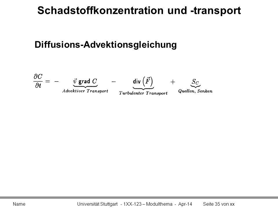 Schadstoffkonzentration und -transport