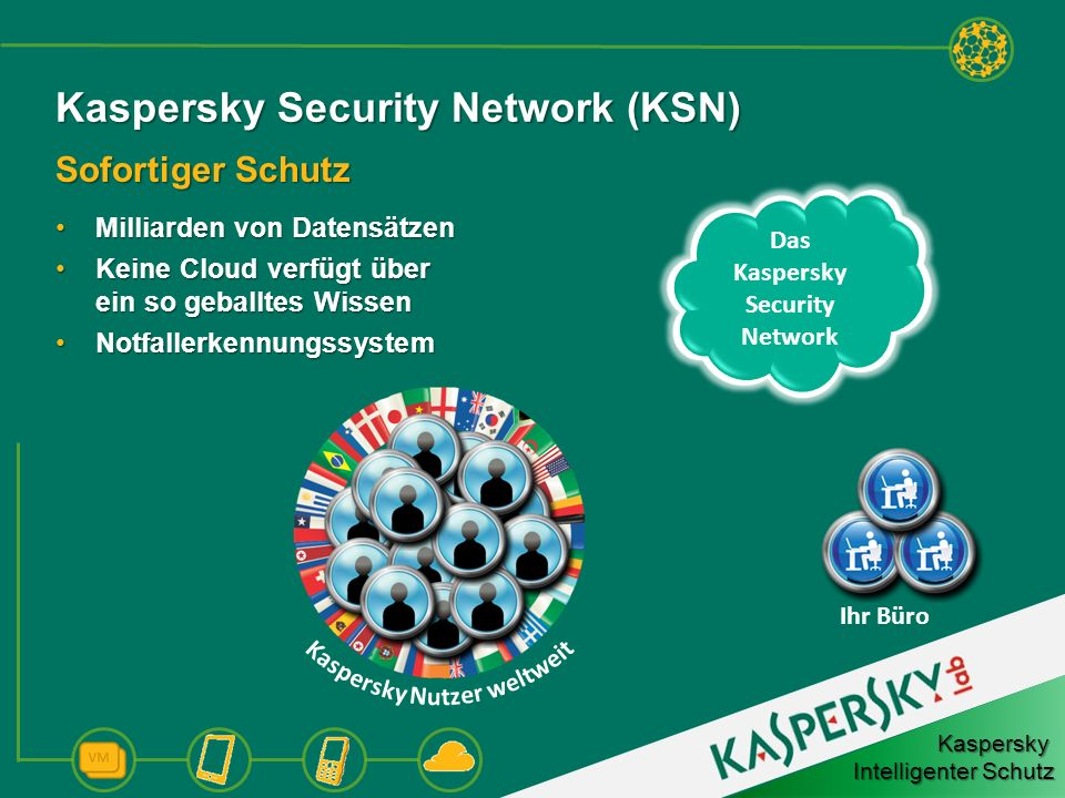 Kaspersky Security Network (KSN)