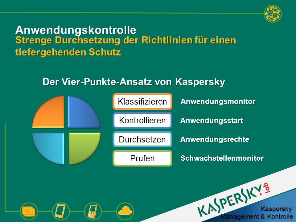 Anwendungskontrolle Strenge Durchsetzung der Richtlinien für einen tiefergehenden Schutz. Der Vier-Punkte-Ansatz von Kaspersky.