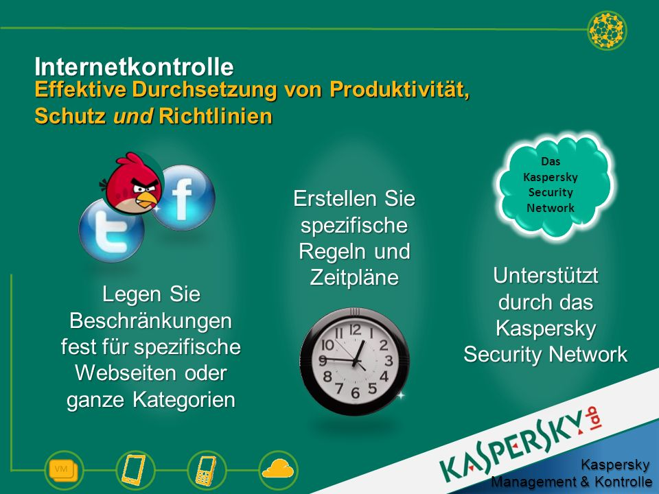 Das Kaspersky Security Network