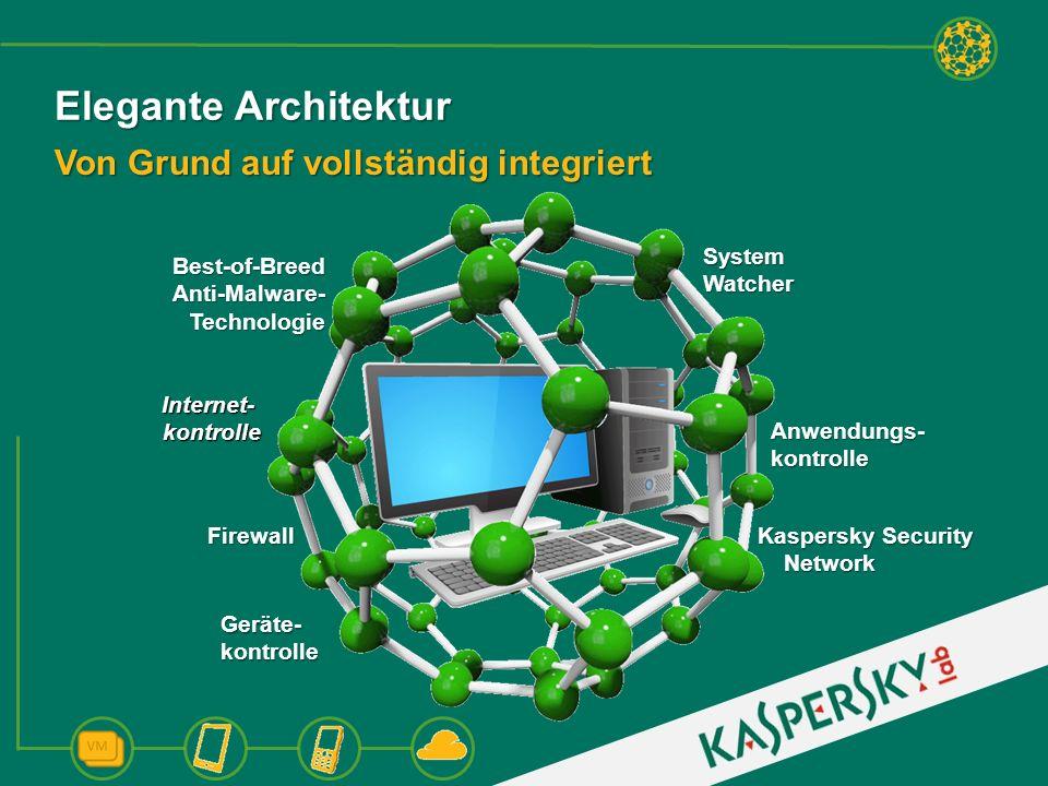 Elegante Architektur Von Grund auf vollständig integriert System