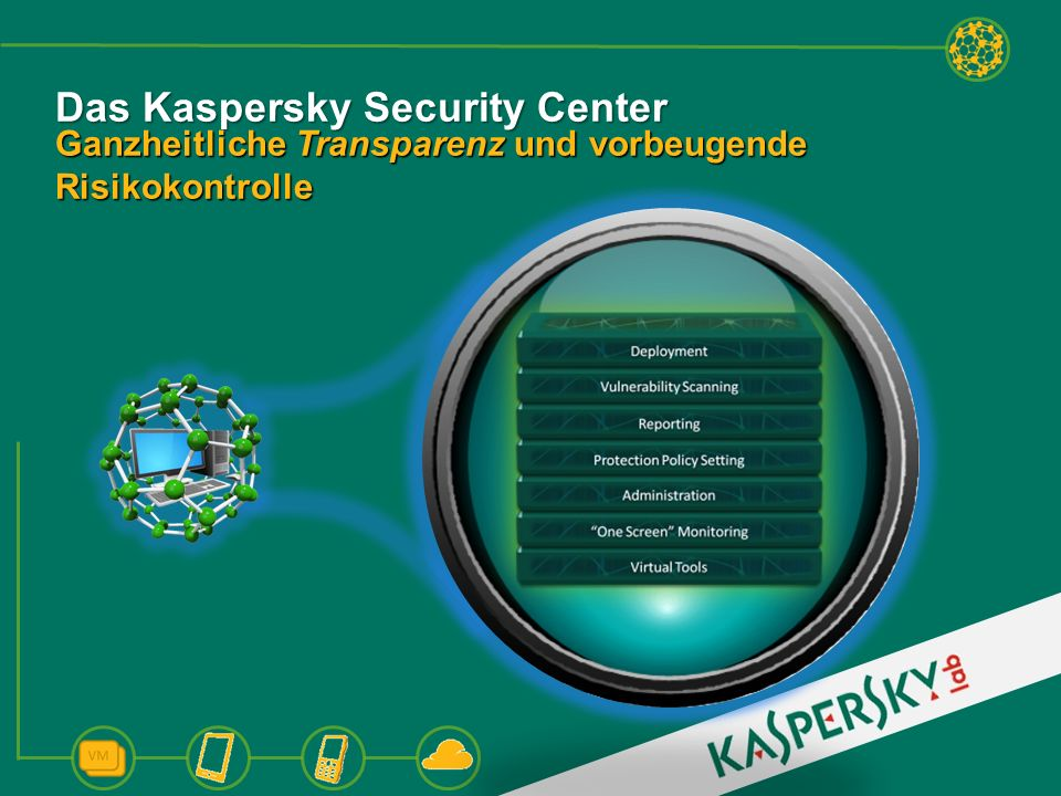 Das Kaspersky Security Center