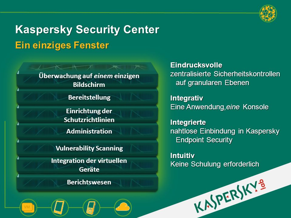 Kaspersky Security Center