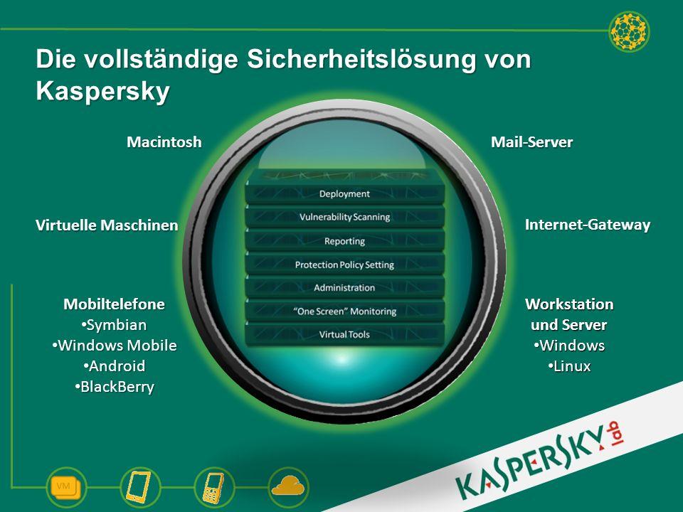 Die vollständige Sicherheitslösung von Kaspersky