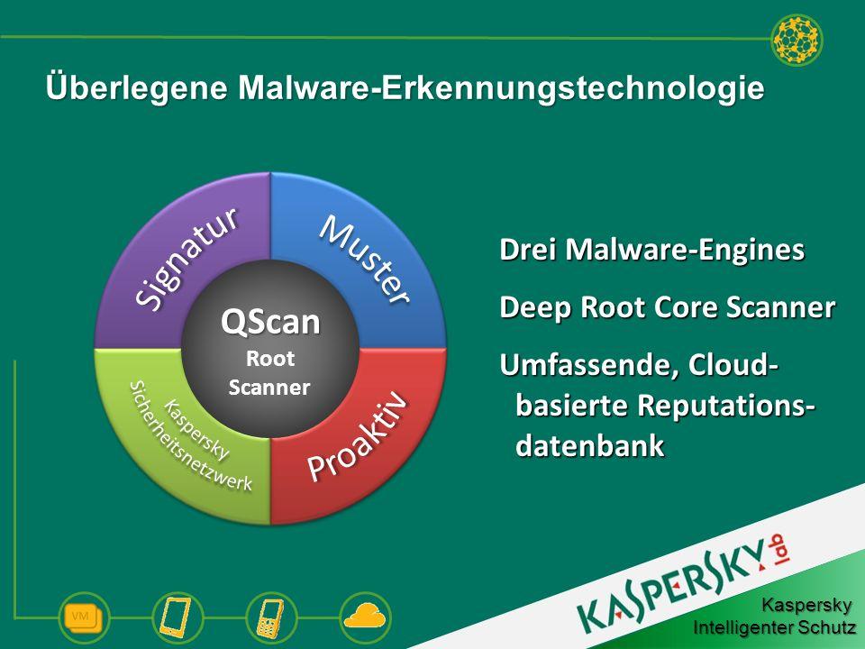 Überlegene Malware-Erkennungstechnologie
