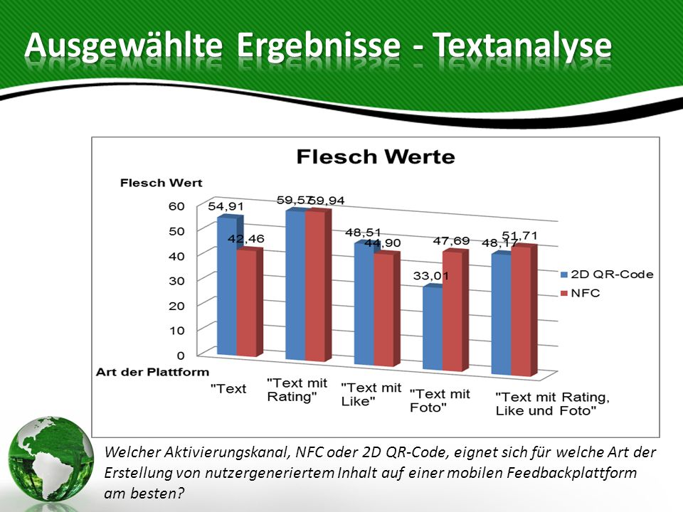Ausgewählte Ergebnisse - Textanalyse