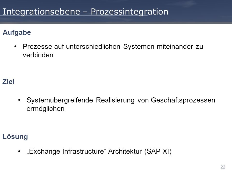 Integrationsebene – Prozessintegration