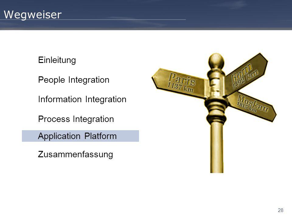 Wegweiser Einleitung People Integration Information Integration