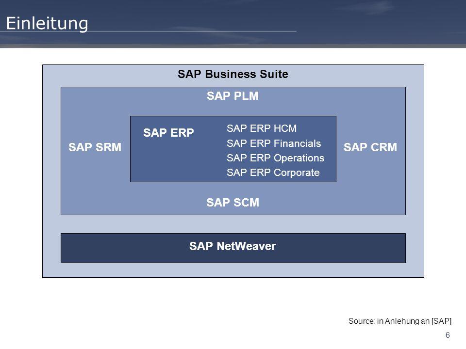 Einleitung SAP Business Suite SAP PLM SAP ERP SAP SRM SAP CRM SAP SCM
