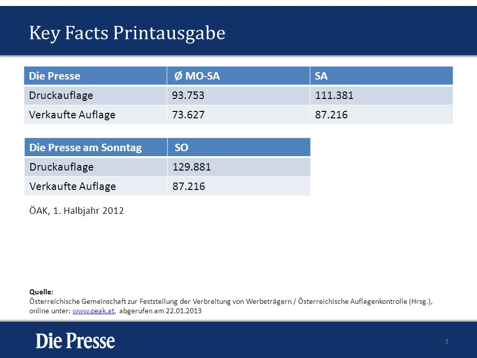 Key Facts Printausgabe
