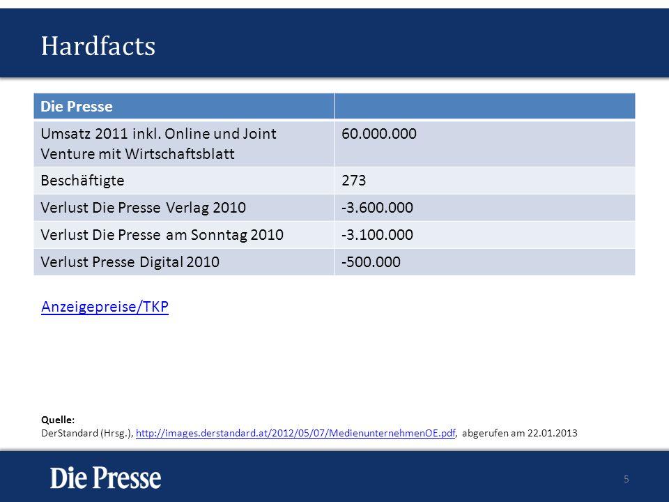 Hardfacts Die Presse. Umsatz 2011 inkl. Online und Joint Venture mit Wirtschaftsblatt. 60.000.000.