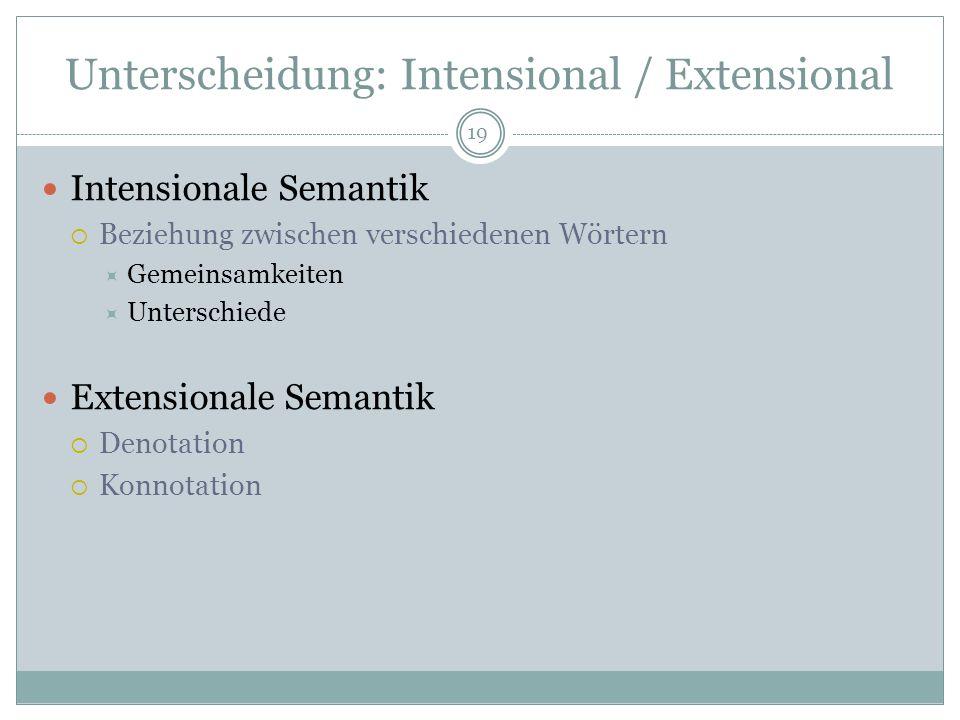 Unterscheidung: Intensional / Extensional