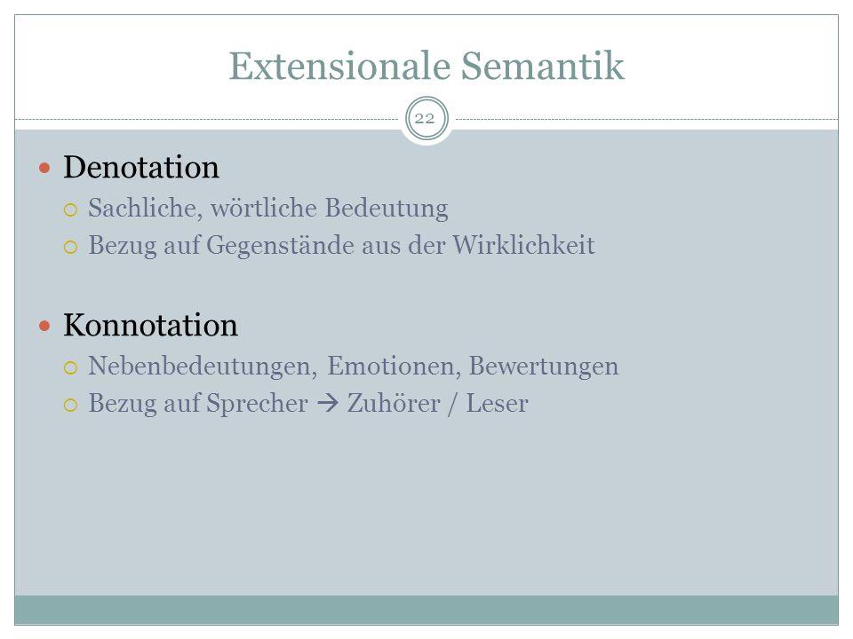 Extensionale Semantik