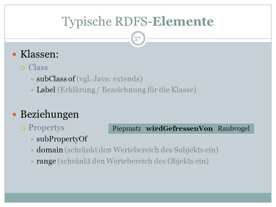 Typische RDFS-Elemente