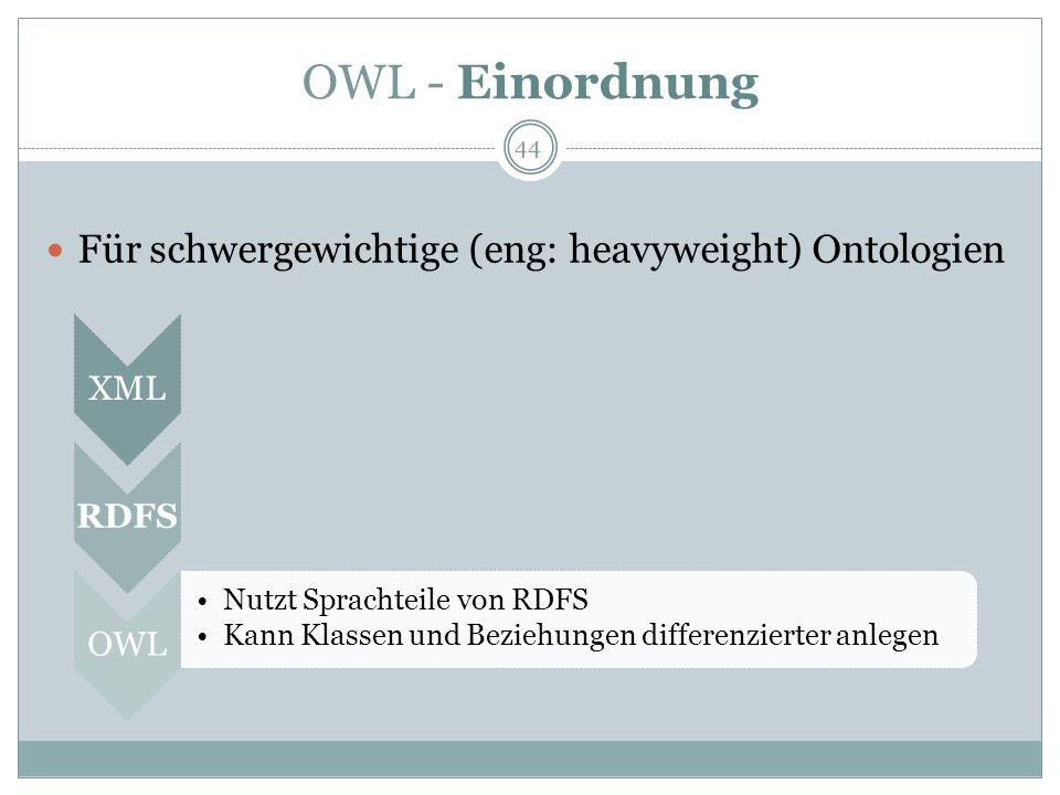 OWL - Einordnung Für schwergewichtige (eng: heavyweight) Ontologien