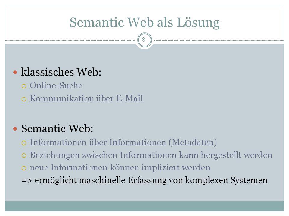 Semantic Web als Lösung