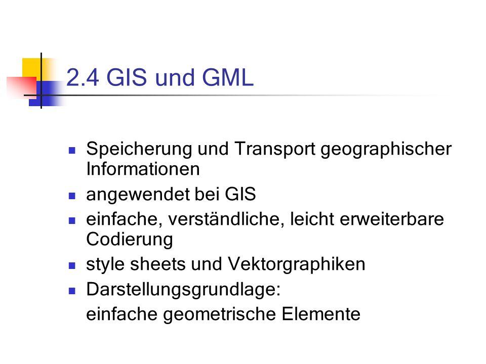 2.4 GIS und GML Speicherung und Transport geographischer Informationen