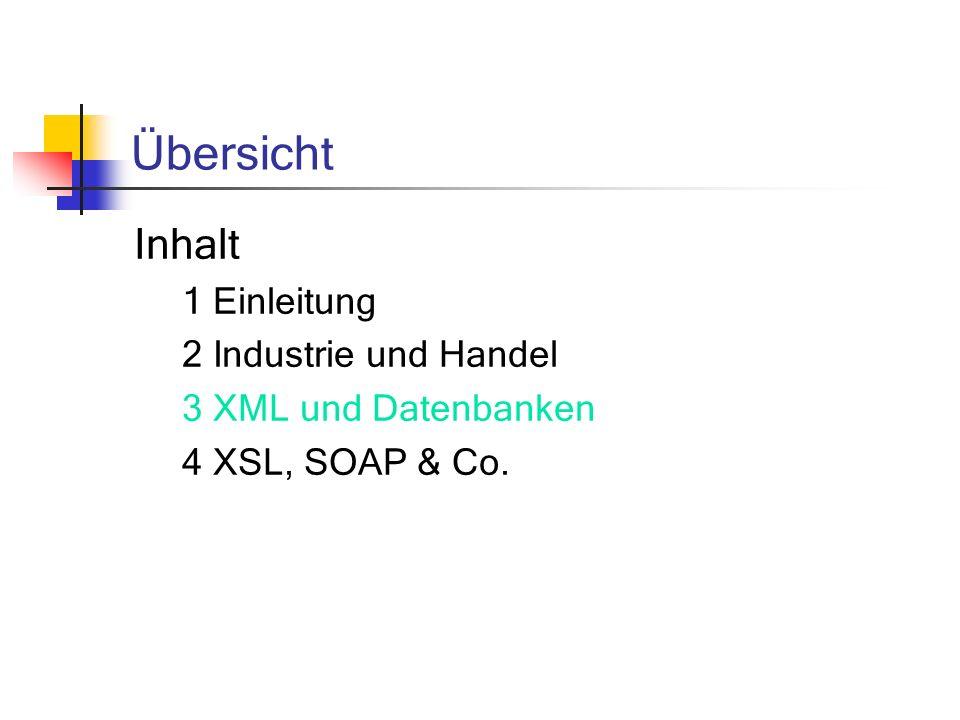 Übersicht Inhalt 1 Einleitung 2 Industrie und Handel