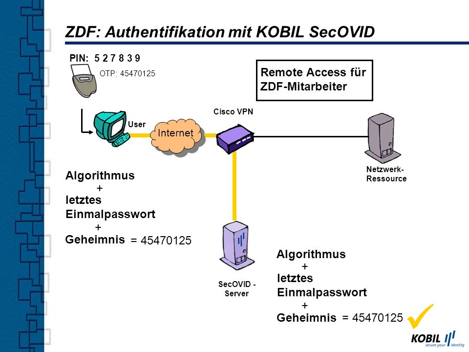 ZDF: Authentifikation mit KOBIL SecOVID