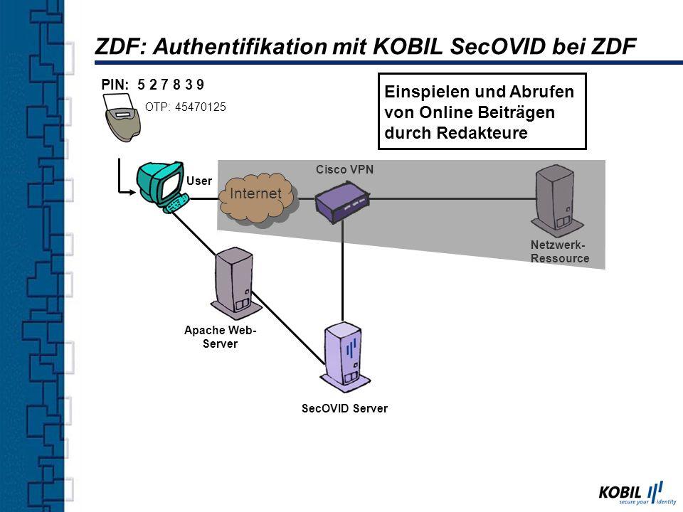 ZDF: Authentifikation mit KOBIL SecOVID bei ZDF