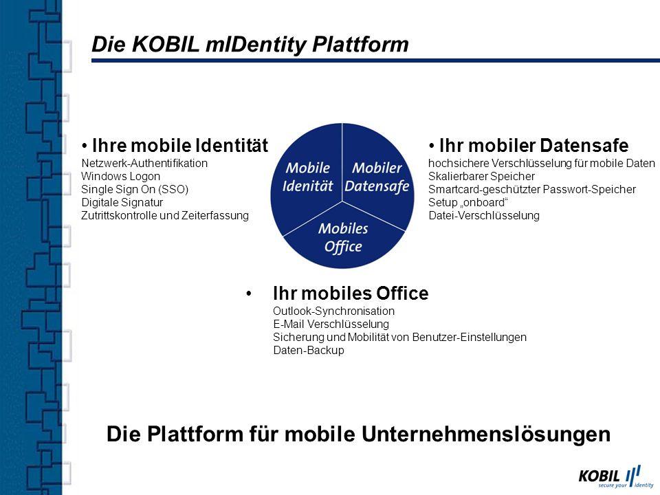 Die KOBIL mIDentity Plattform