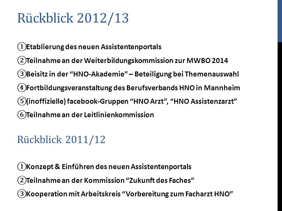 Rückblick 2012/13 Rückblick 2011/12