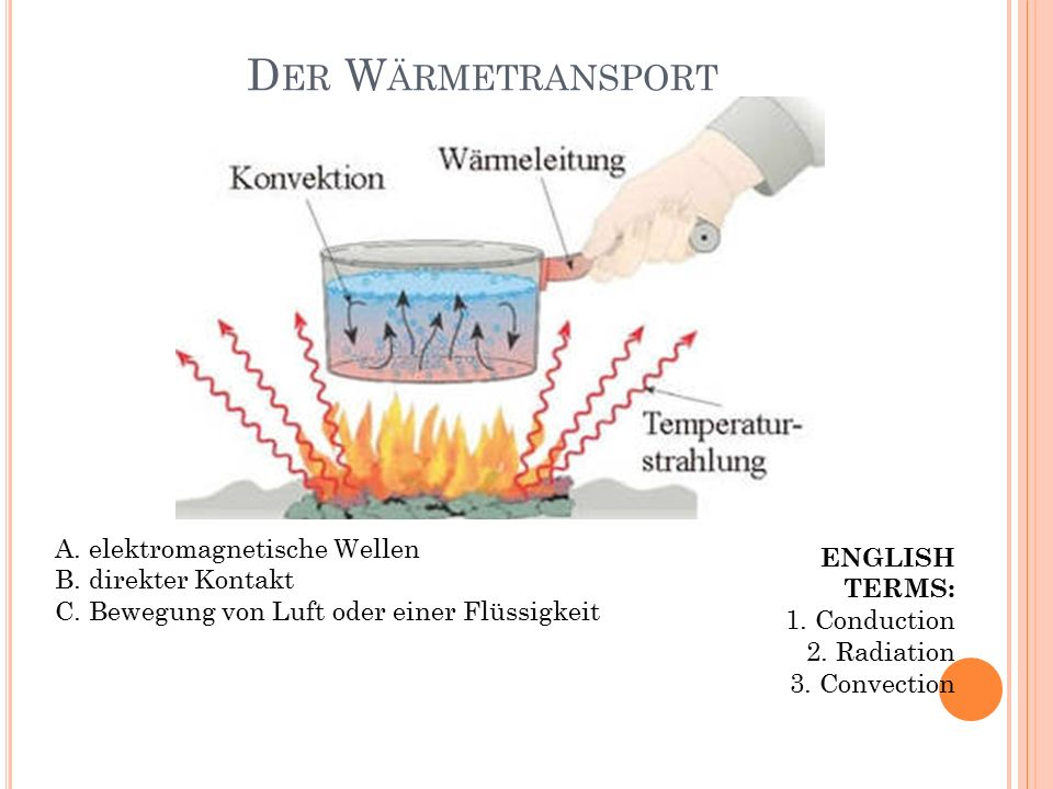 Der Wärmetransport A. elektromagnetische Wellen ENGLISH TERMS: