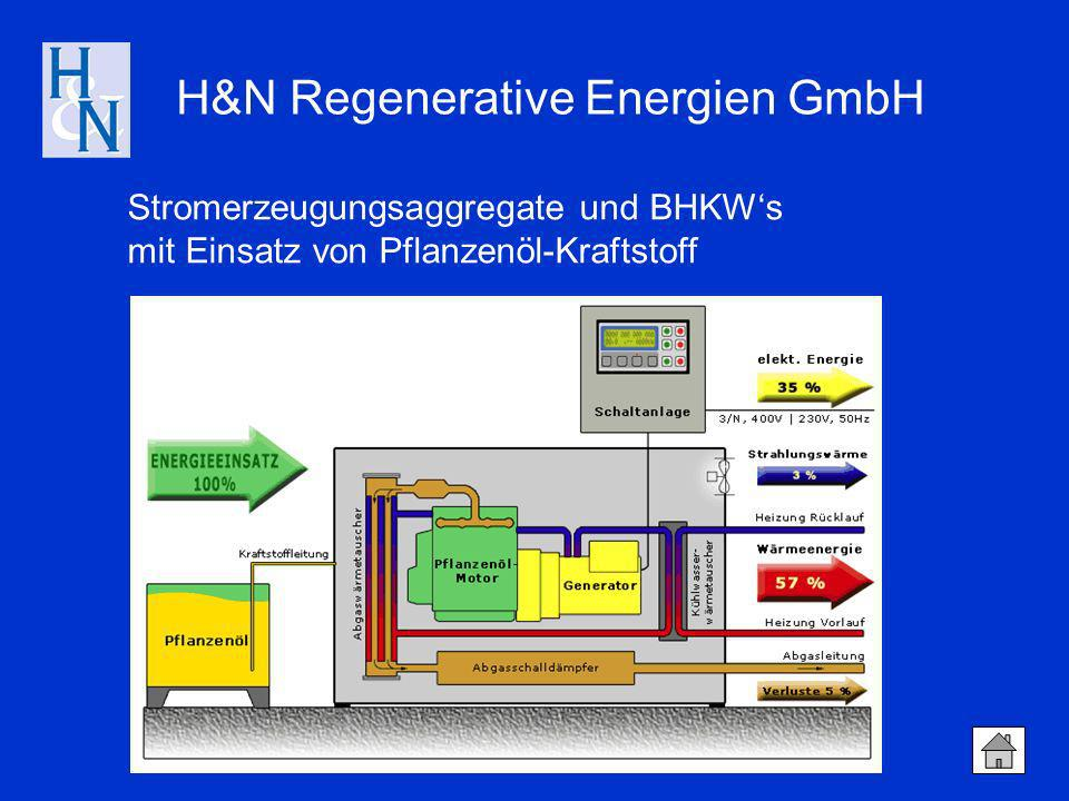 H&N Regenerative Energien GmbH