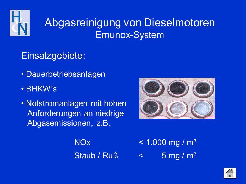 Abgasreinigung von Dieselmotoren Emunox-System