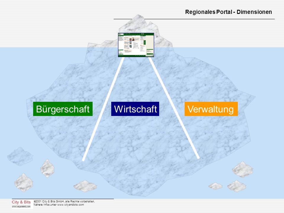 Regionales Portal - Dimensionen