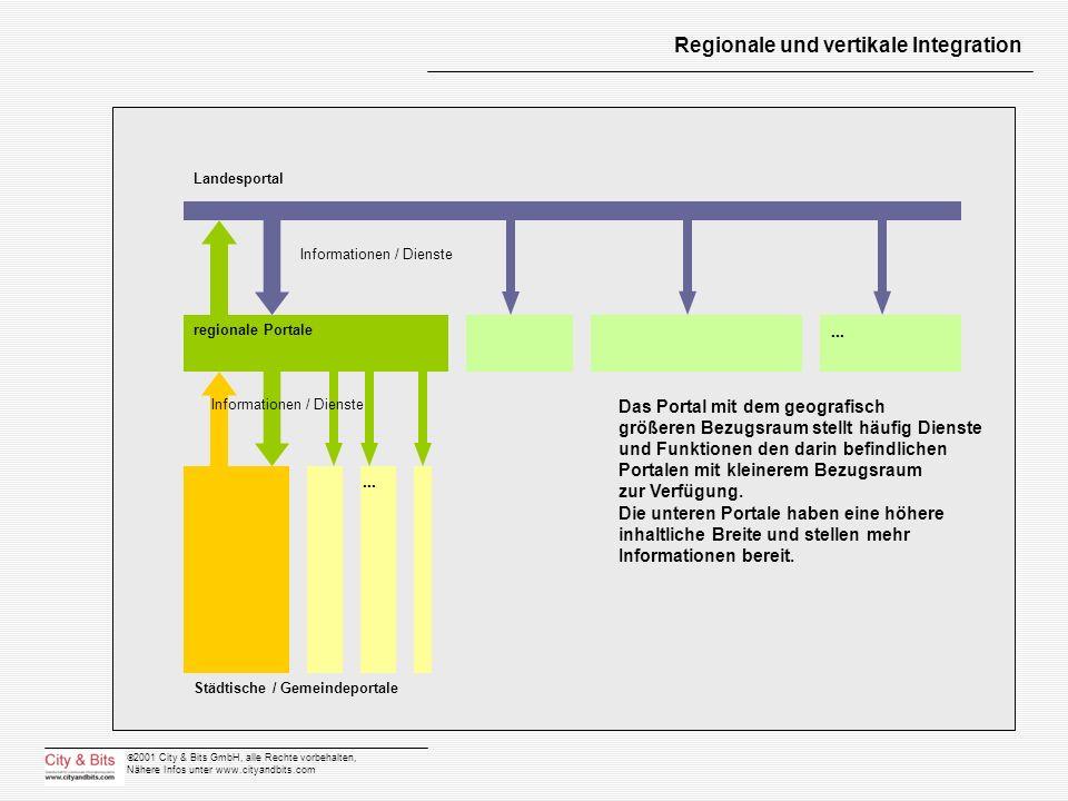 Regionale und vertikale Integration