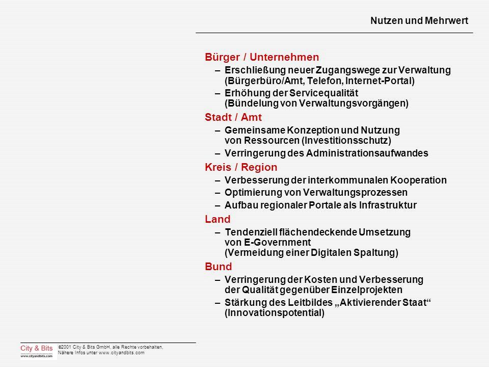 Bürger / Unternehmen Stadt / Amt Kreis / Region Land Bund
